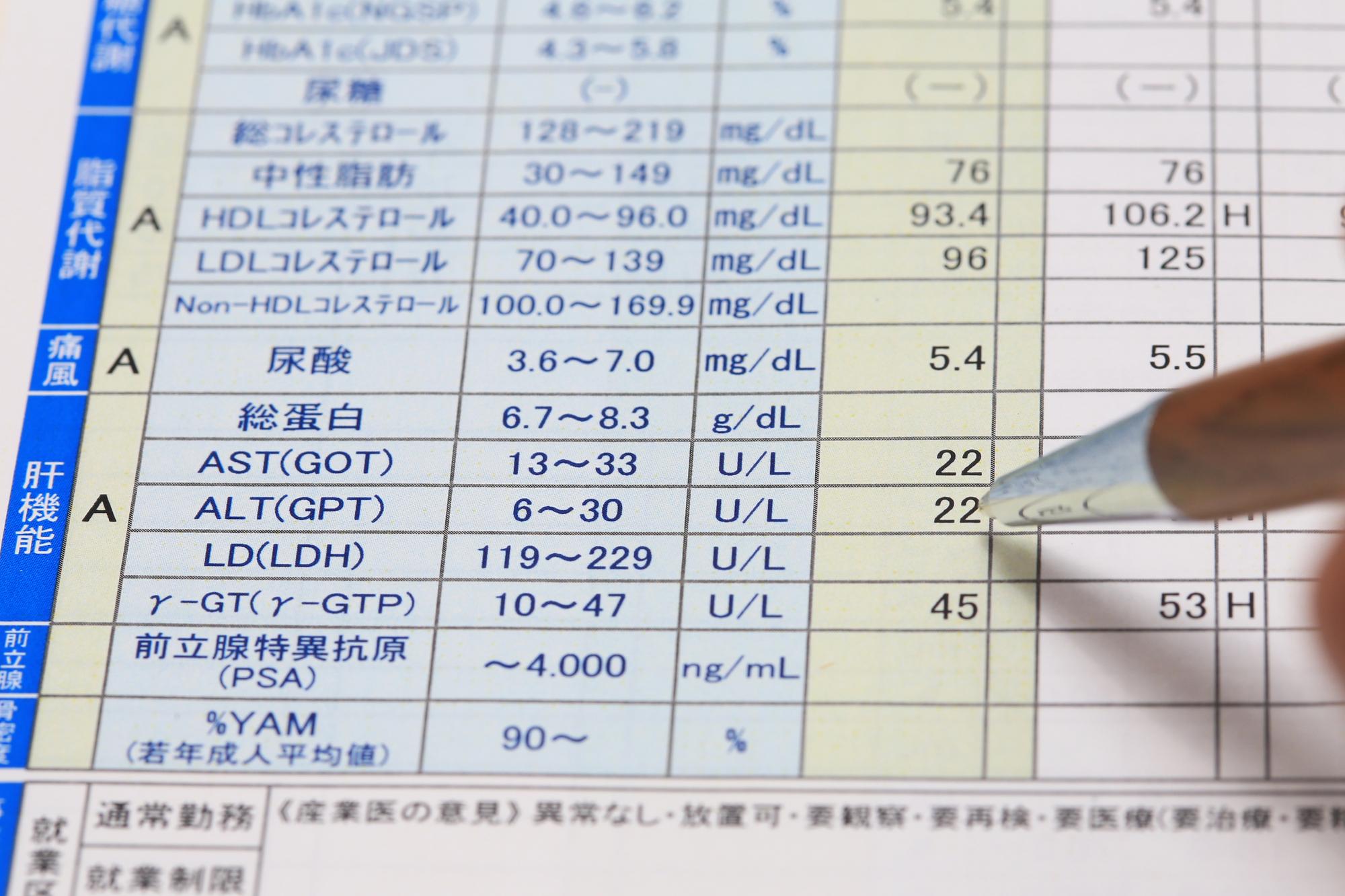 肝機能検査のASTやALTとは?肝臓の血液検査で病気を予防しよう ...