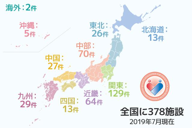 日本人間ドック学会が認定する機能評価認定施設は、2019年6月現在で全国に377施設